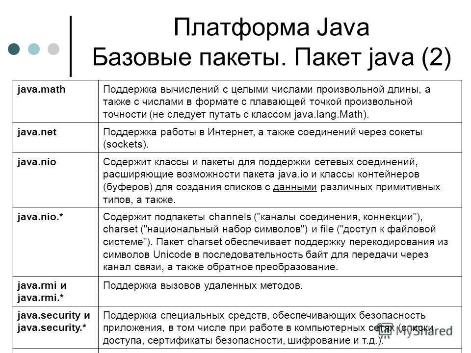 Платформа Java Базовые пакеты. Пакет java (2) java.mathПоддержка вычислений с целыми числами произвольной длины, а также с числами в формате с плавающей точкой произвольной точности (не следует путать с классом java.lang.Math). java.netПоддержка рабо