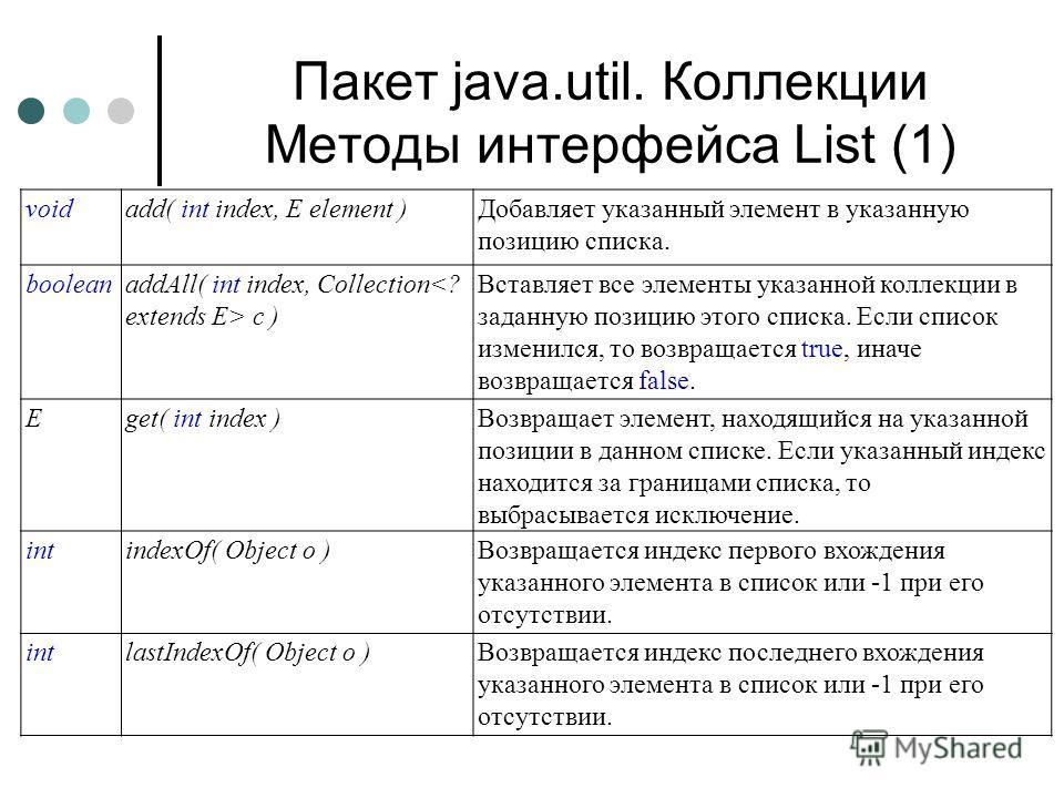 Пакет java.util. Коллекции Методы интерфейса List (1) voidadd( int index, E element )Добавляет указанный элемент в указанную позицию списка. booleanaddAll( int index, Collection c ) Вставляет все элементы указанной коллекции в заданную позицию этого