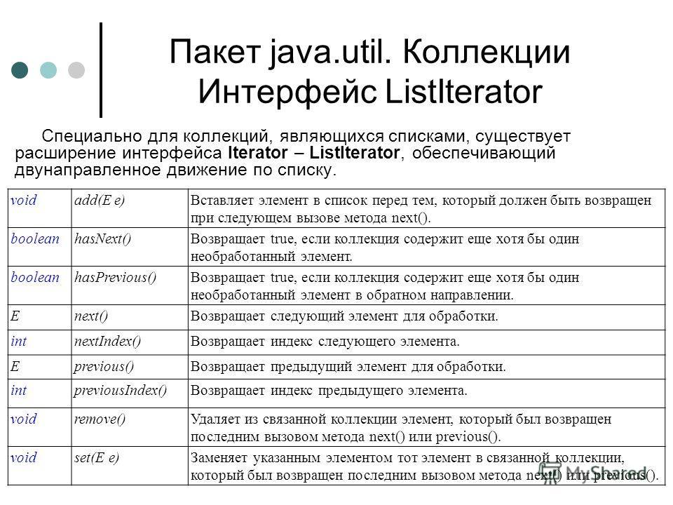 Пакет java.util. Коллекции Интерфейс ListIterator Специально для коллекций, являющихся списками, существует расширение интерфейса Iterator – ListIterator, обеспечивающий двунаправленное движение по списку. voidadd(E e)Вставляет элемент в список перед