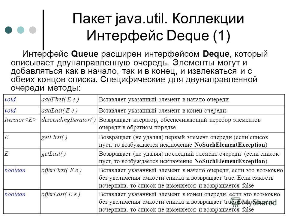 Пакет java.util. Коллекции Интерфейс Deque (1) Интерфейс Queue расширен интерфейсом Deque, который описывает двунаправленную очередь. Элементы могут и добавляться как в начало, так и в конец, и извлекаться и с обеих концов списка. Специфические для д