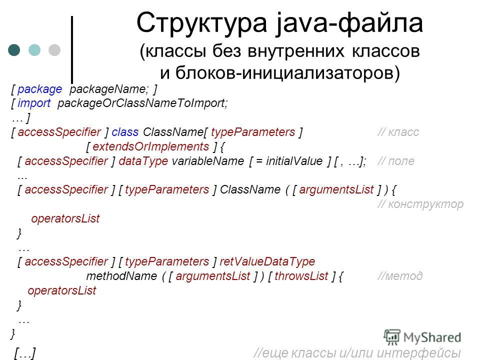 Структура java-файла (классы без внутренних классов и блоков-инициализаторов) [ package packageName; ] [ import packageOrClassNameToImport; … ] [ accessSpecifier ] class ClassName[ typeParameters ] // класс [ extendsOrImplements ] { [ accessSpecifier