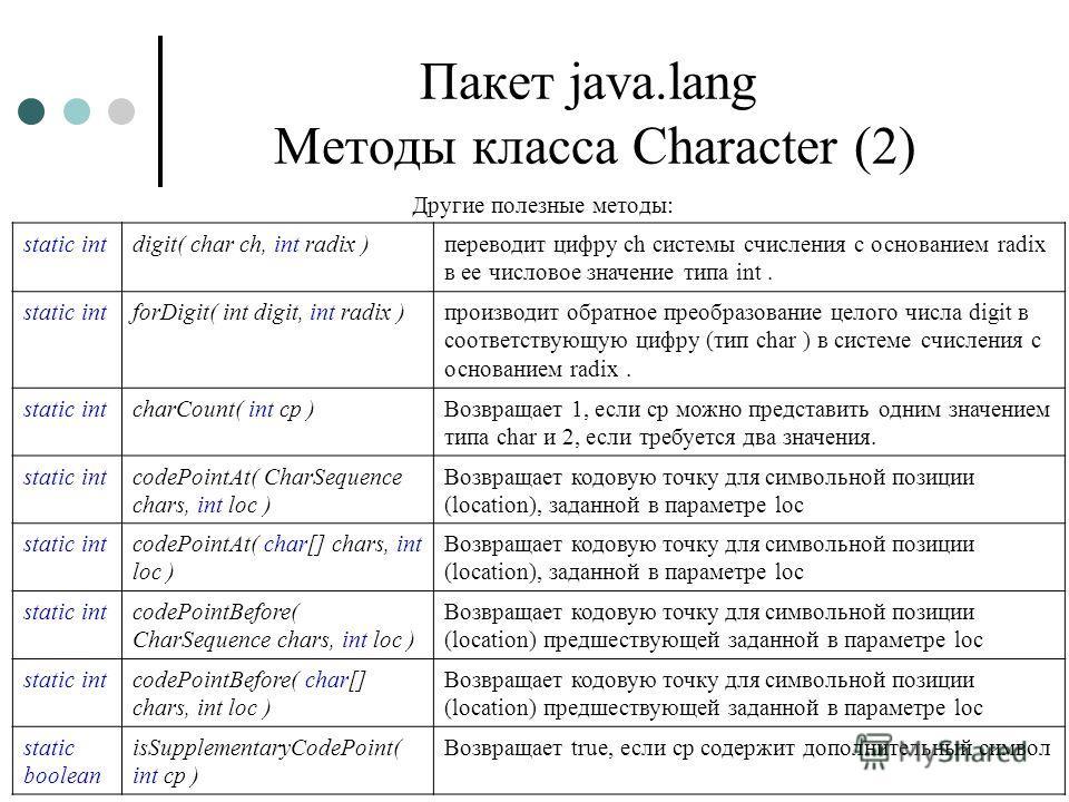 Пакет java.lang Методы класса Character (2) Другие полезные методы: static intdigit( char ch, int radix )переводит цифру ch системы счисления с основанием radix в ее числовое значение типа int. static intforDigit( int digit, int radix )производит обр