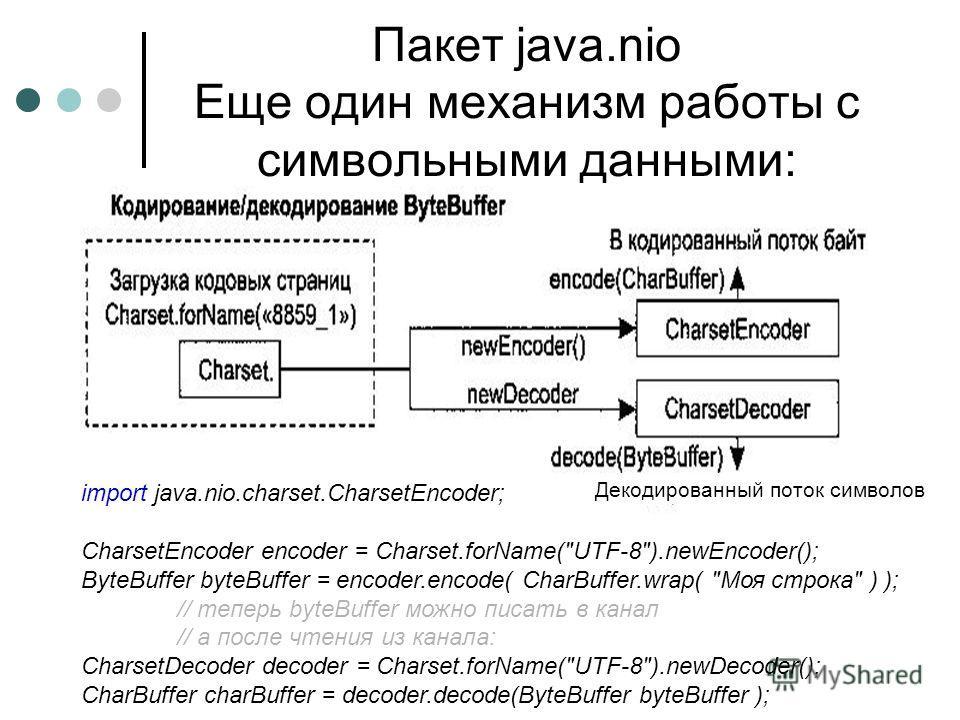 Пакет java.nio Еще один механизм работы с символьными данными: import java.nio.charset.CharsetEncoder; CharsetEncoder encoder = Charset.forName(