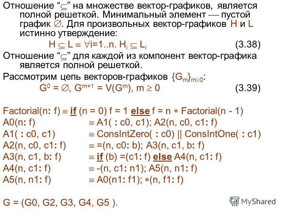 Отношение на множестве вектор-графиков, является полной решеткой. Минимальный элемент пустой график. Для произвольных вектор-графиков H и L истинно утверждение: H L i=1..n. H i L i (3.38) Отношение для каждой из компонент вектор-графика является полн