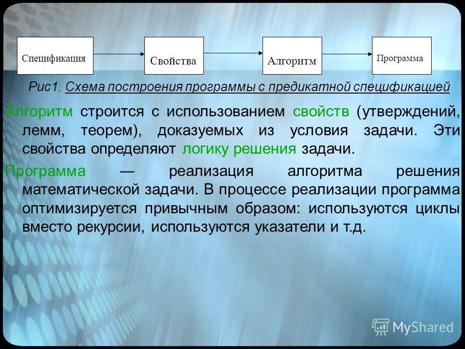 Рис1. Схема построения программы с предикатной спецификацией Спецификация свойстваалгоритмпрограмма Спецификация СвойстваАлгоритм Программа Алгоритм строится с использованием свойств (утверждений, лемм, теорем), доказуемых из условия задачи. Эти свой
