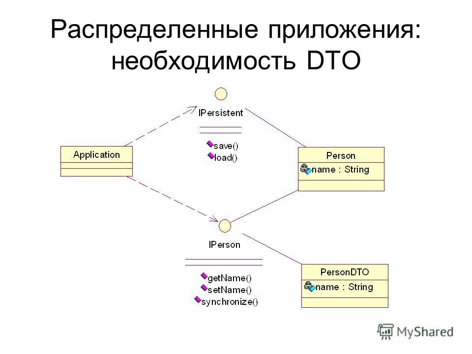 Распределенные приложения: необходимость DTO
