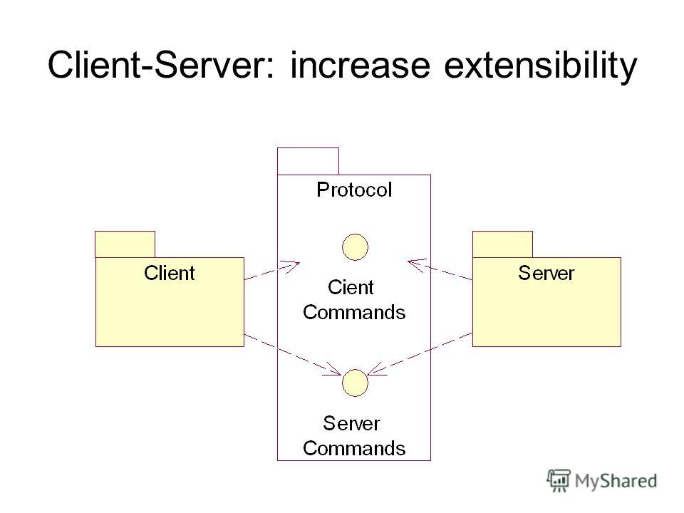 Client-Server: increase extensibility