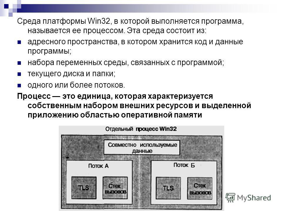 Среда платформы Win32, в которой выполняется программа, называется ее процессом. Эта среда состоит из: адресного пространства, в котором хранится код и данные программы; набора переменных среды, связанных с программой; текущего диска и папки; одного