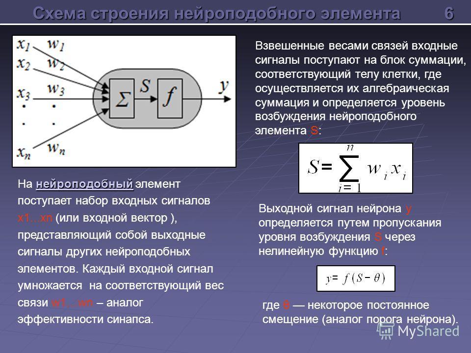 нейроподобный На нейроподобный элемент поступает набор входных сигналов x1...хn (или входной вектор ), представляющий собой выходные сигналы других нейроподобных элементов. Каждый входной сигнал умножается на соответствующий вес связи w1…wn – аналог