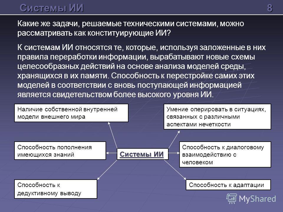 Какие же задачи, решаемые техническими системами, можно рассматривать как конституирующие ИИ? К системам ИИ относятся те, которые, используя заложенные в них правила переработки информации, вырабатывают новые схемы целесообразных действий на основе а