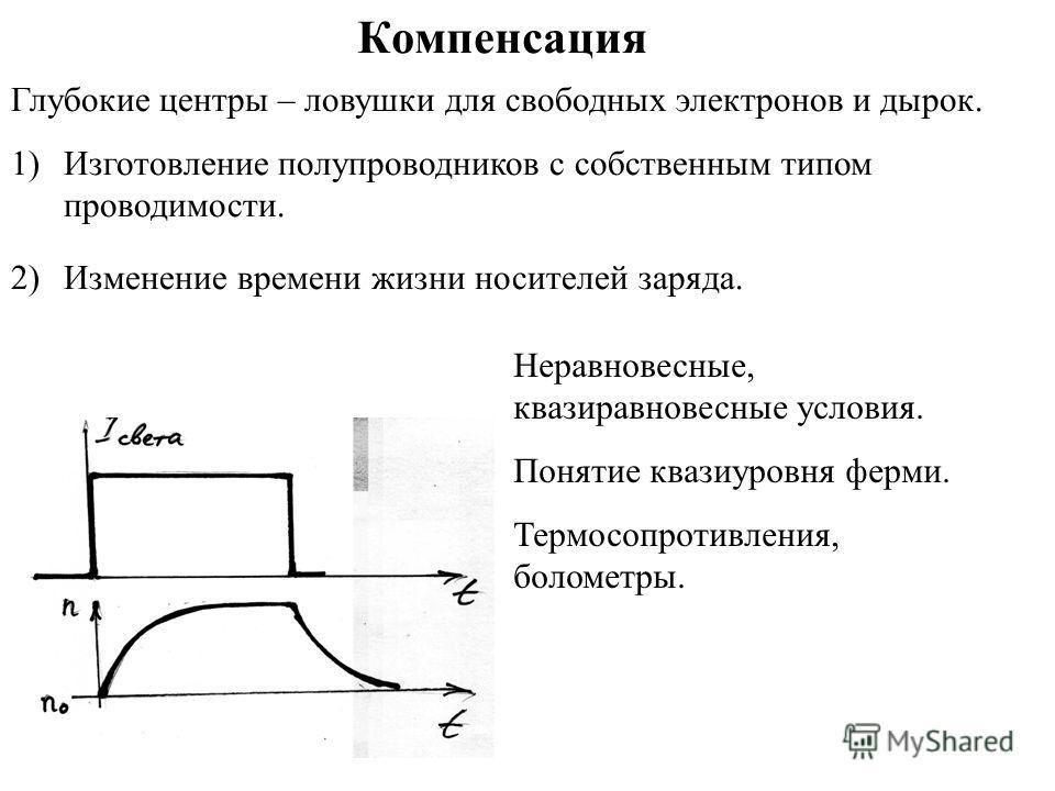 Компенсация Глубокие центры – ловушки для свободных электронов и дырок. 1)Изготовление полупроводников с собственным типом проводимости. 2)Изменение времени жизни носителей заряда. Неравновесные, квазиравновесные условия. Понятие квазиуровня ферми. Т
