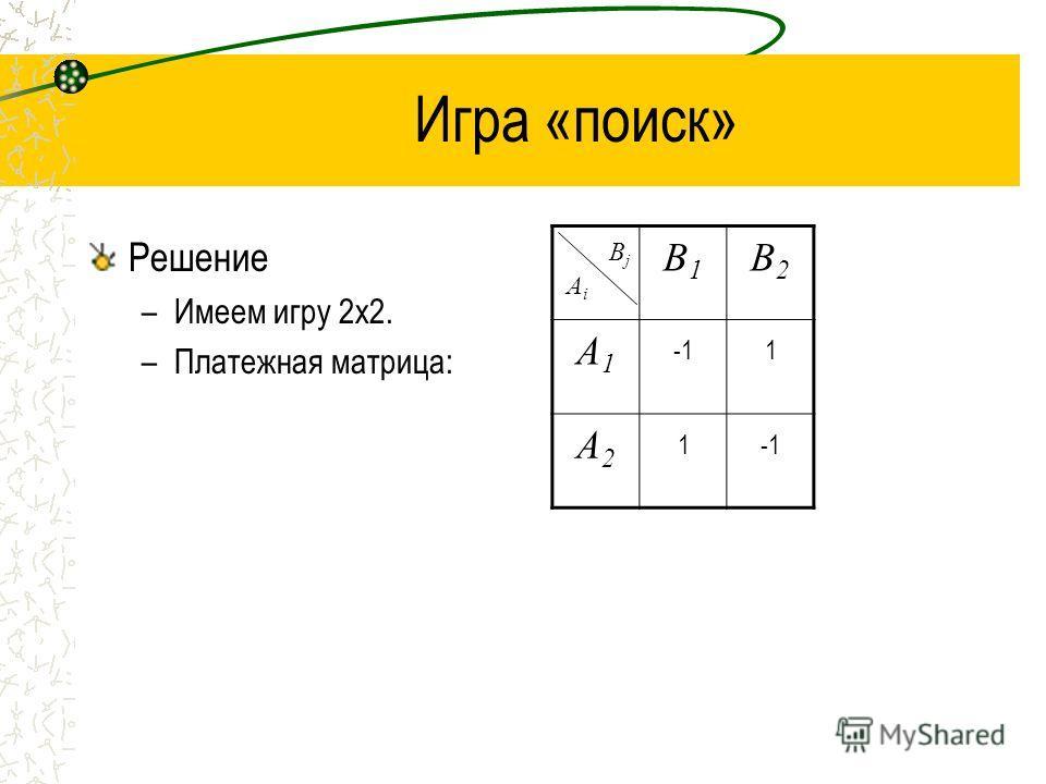 Игра «поиск» Решение –Имеем игру 2х2. –Платежная матрица: B1B1 B2B2 A1A1 1 A2A2 1 BjBj AiAi