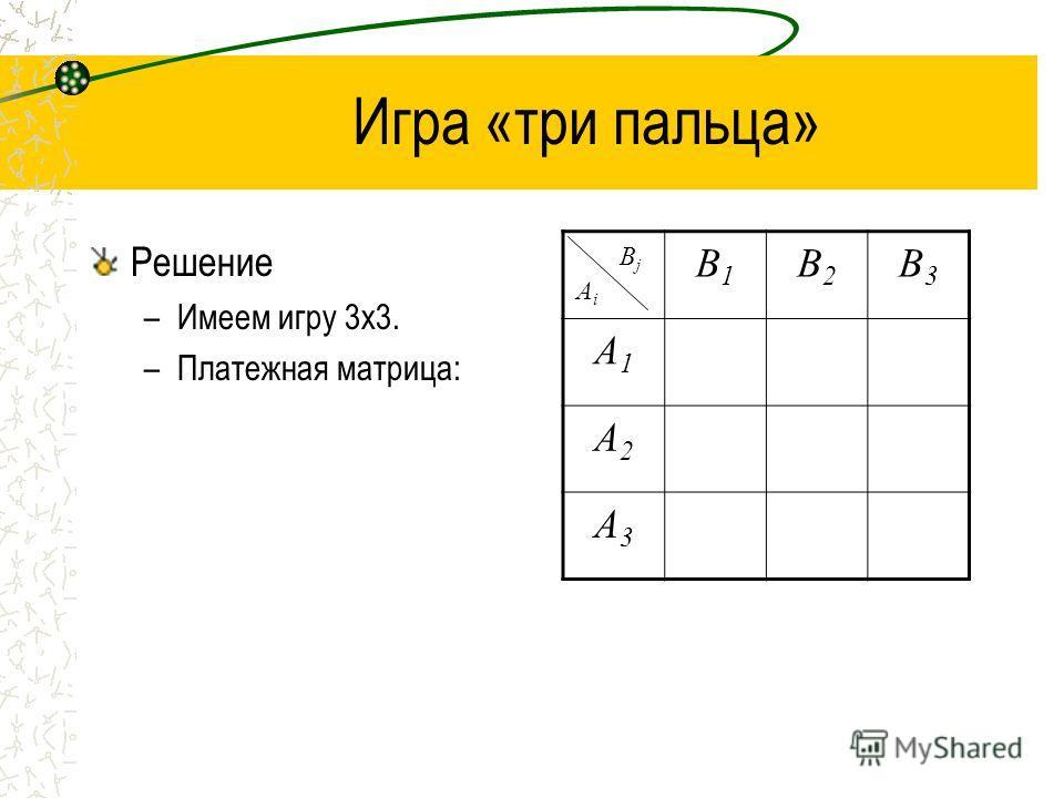 Игра «три пальца» Решение –Имеем игру 3х3. –Платежная матрица: B1B1 B2B2 B3B3 A1A1 A2A2 A3A3 BjBj AiAi