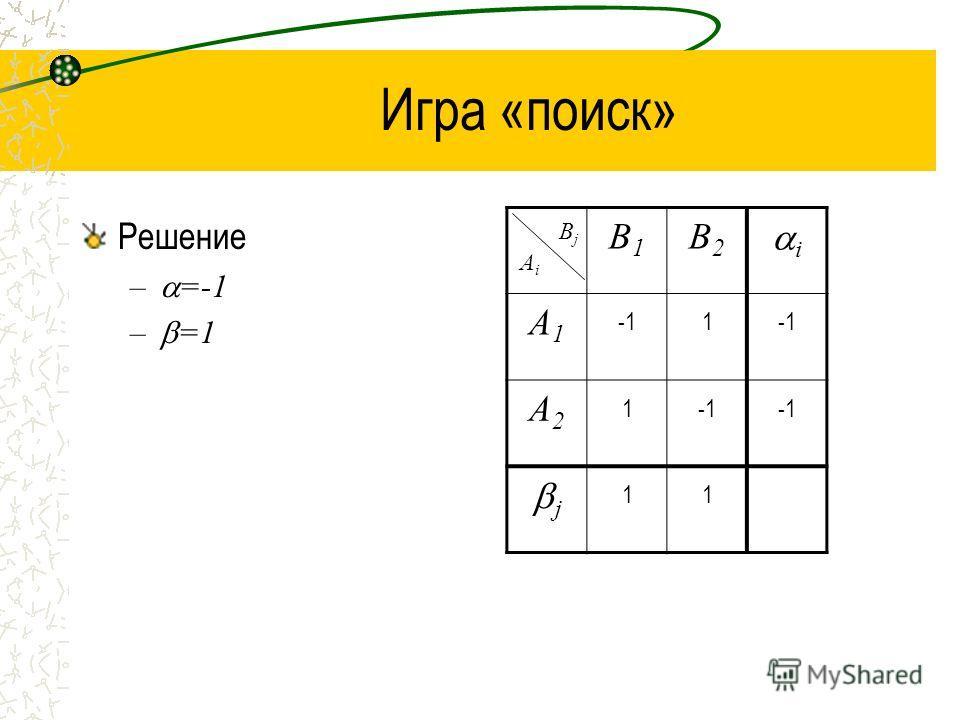 Игра «поиск» Решение – =-1 – =1 B1B1 B2B2 i A1A1 1 A2A2 1 j 11 BjBj AiAi