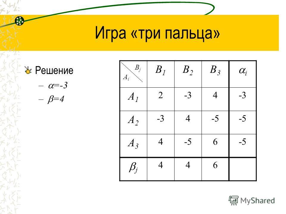Игра «три пальца» Решение – =-3 – =4 B1B1 B2B2 B3B3 i A1A1 2-34 A2A2 4-5 A3A3 4 6 j 446 BjBj AiAi