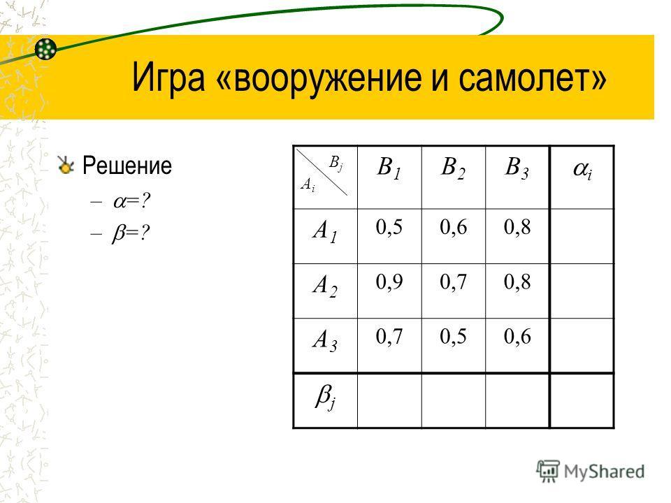 Игра «вооружение и самолет» Решение – =? B1B1 B2B2 B3B3 i A1A1 0,50,60,8 A2A2 0,90,70,8 A3A3 0,70,50,6 j BjBj AiAi
