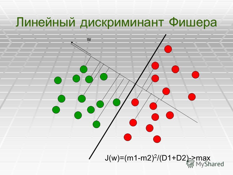 Линейный дискриминант Фишера w J(w)=(m1-m2) 2 /(D1+D2)->max