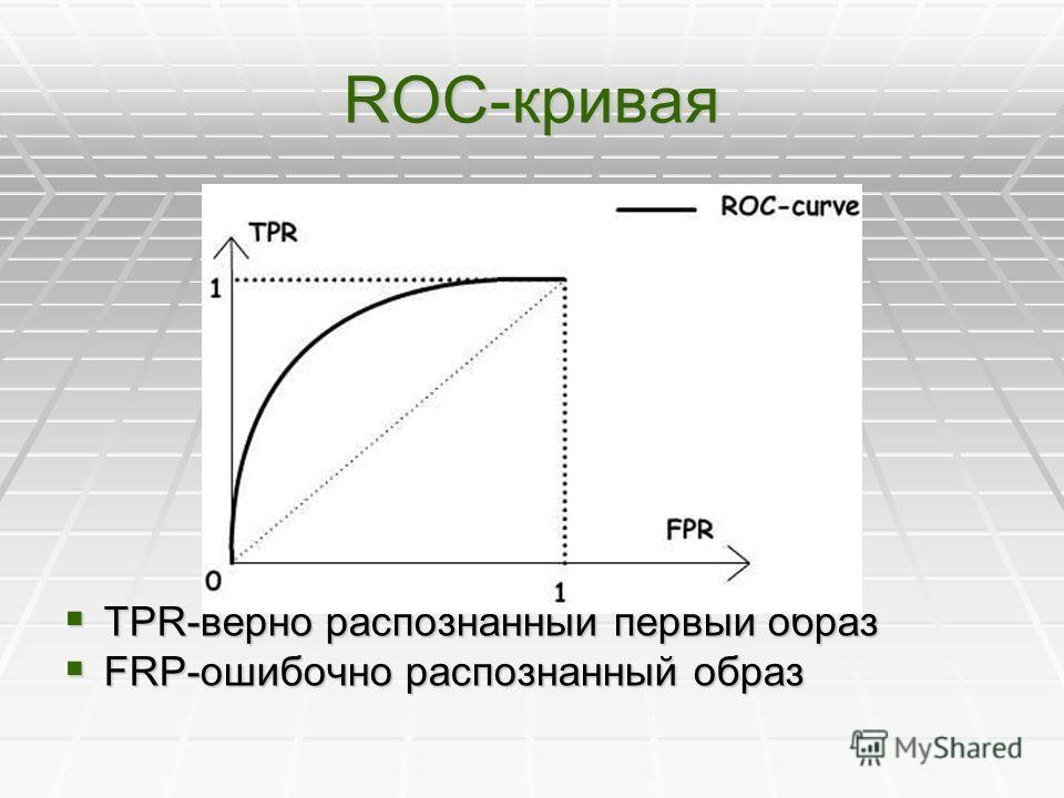 ROC-кривая TPR-верно распознанный первый образ TPR-верно распознанный первый образ FRP-ошибочно распознанный образ FRP-ошибочно распознанный образ
