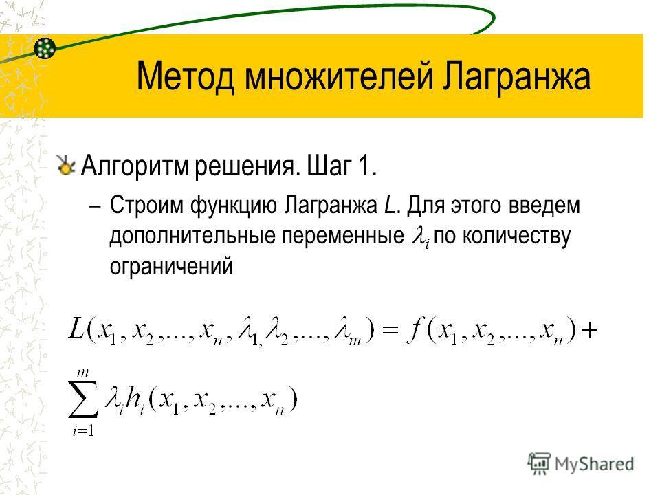 Метод множителей Лагранжа Алгоритм решения. Шаг 1. –Строим функцию Лагранжа L. Для этого введем дополнительные переменные i по количеству ограничений