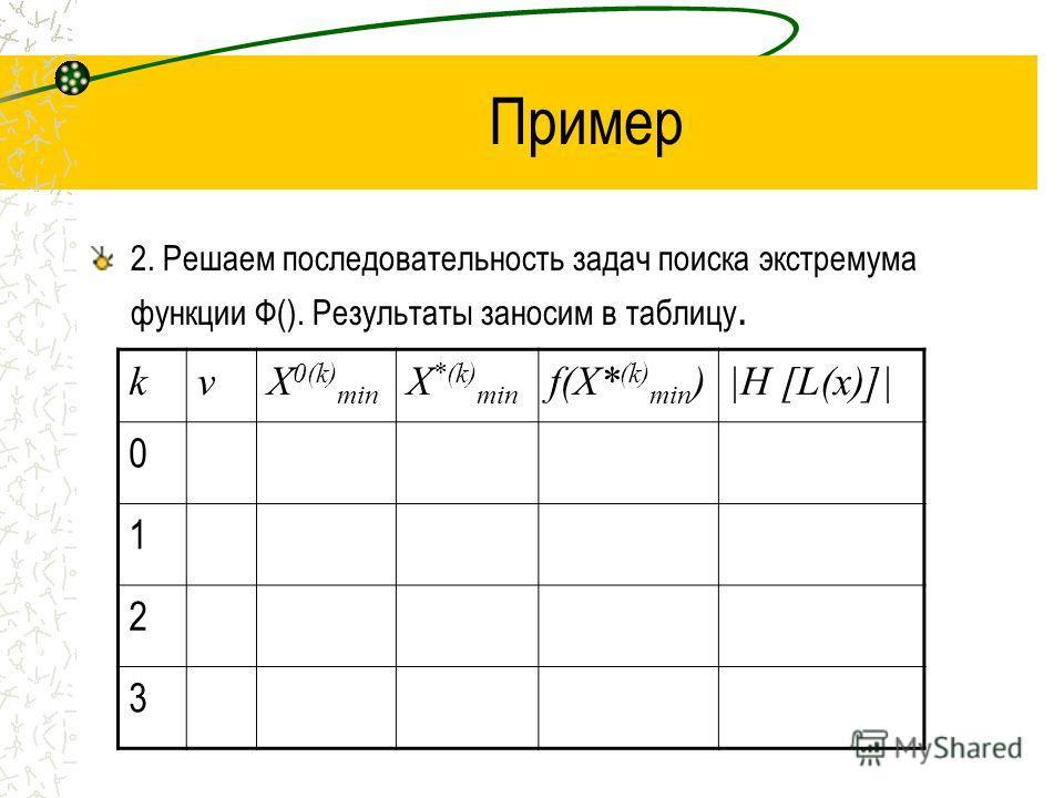 Пример 2. Решаем последовательность задач поиска экстремума функции Ф(). Результаты заносим в таблицу. kvX 0(k) min X *(k) min f(X* (k) min )|H [L(x)]| 0 1 2 3
