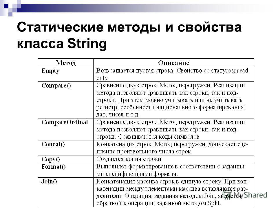 Статические методы и свойства класса String