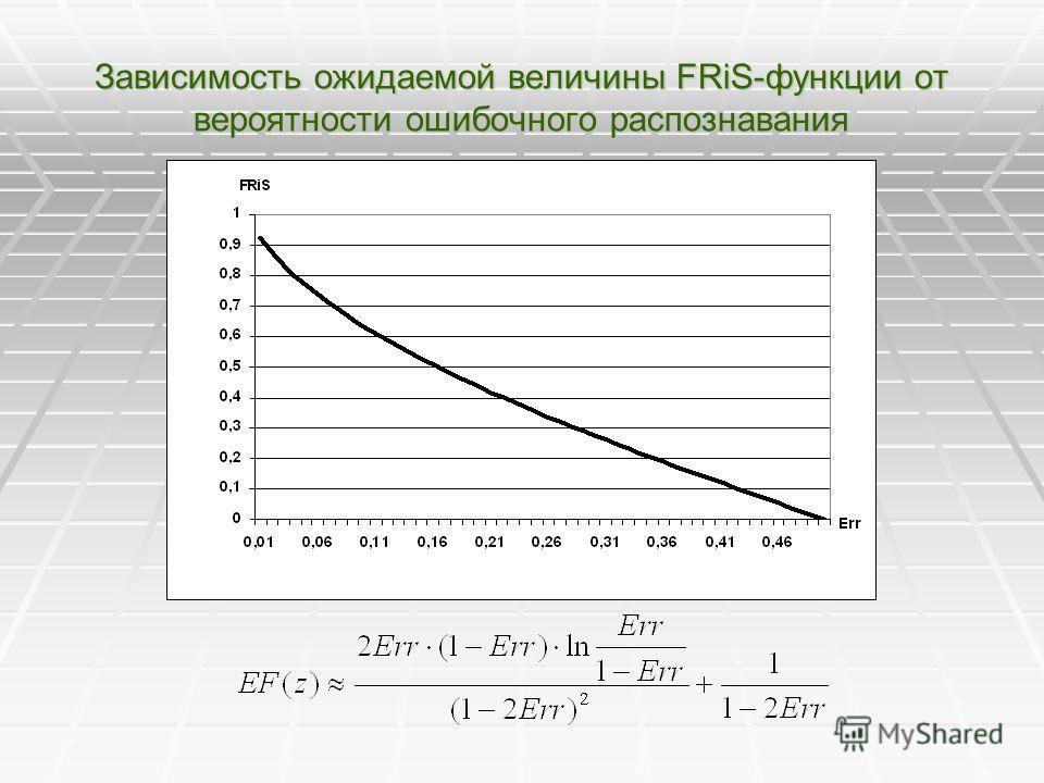 Зависимость ожидаемой величины FRiS-функции от вероятности ошибочного распознавания