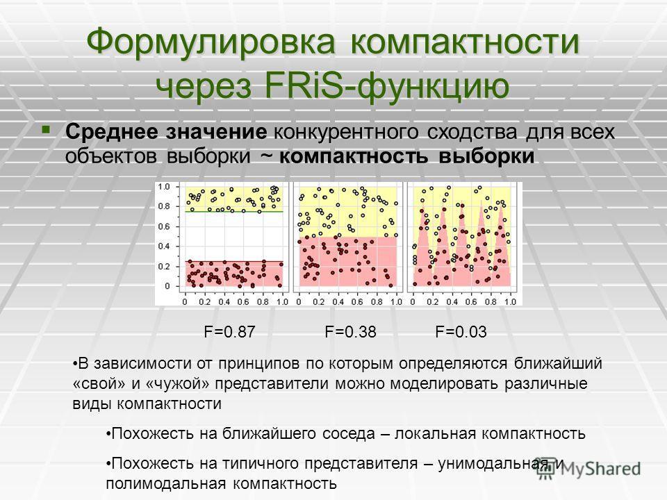 Формулировка компактности через FRiS-функцию Среднее значение конкурентного сходства для всех объектов выборки ~ компактность выборки Среднее значение конкурентного сходства для всех объектов выборки ~ компактность выборки F=0.87F=0.38F=0.03 В зависи