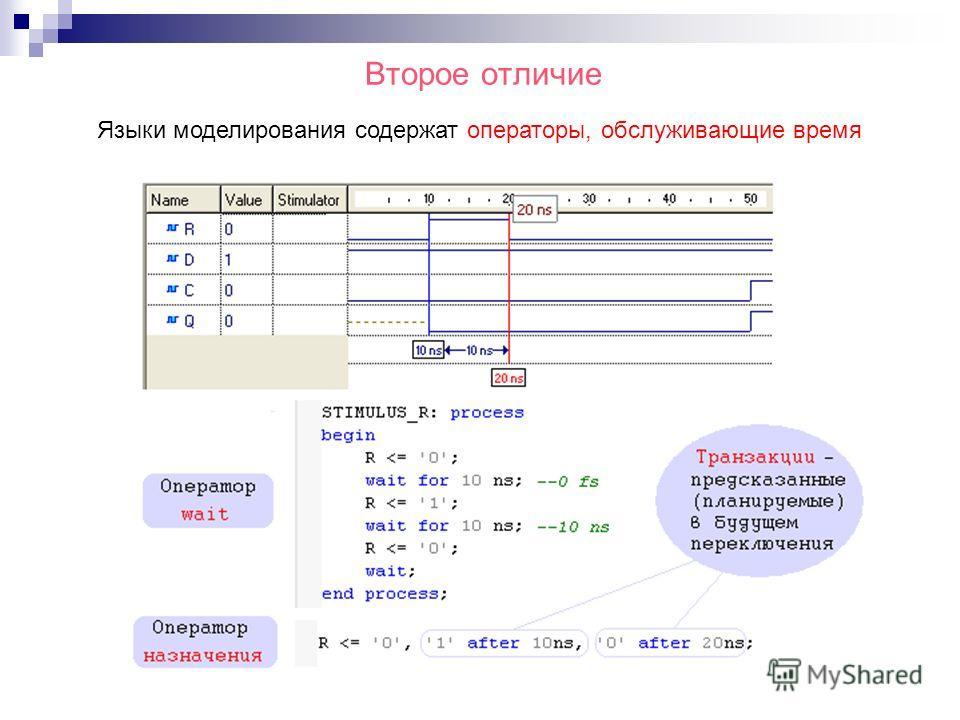 Второе отличие Языки моделирования содержат операторы, обслуживающие время