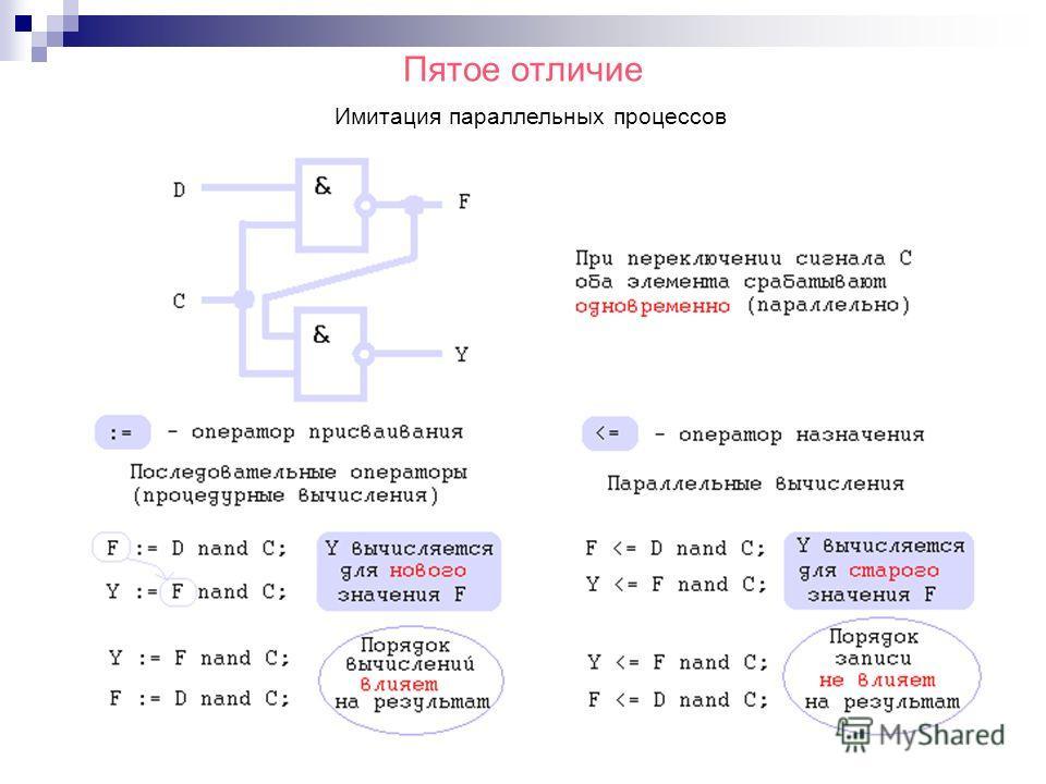 Пятое отличие Имитация параллельных процессов