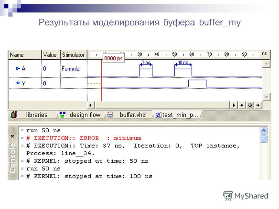 Результаты моделирования буфера buffer_my
