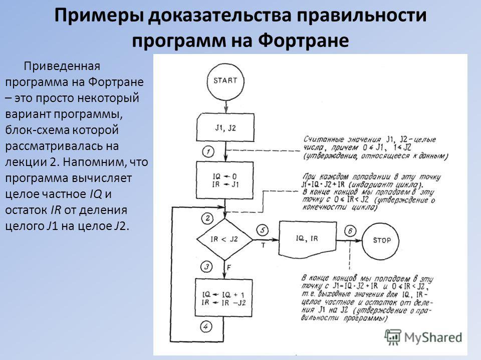 Примеры доказательства правильности программ на Фортране Приведенная программа на Фортране – это просто некоторый вариант программы, блок-схема которой рассматривалась на лекции 2. Напомним, что программа вычисляет целое частное IQ и остаток IR от де