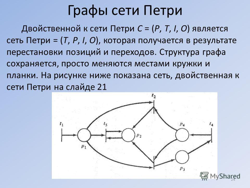 24 Графы сети Петри Двойственной к сети Петри С = (Р, Т, I, О) является сеть Петри = (Т, Р, I, О), которая получается в результате перестановки позиций и переходов. Структура графа сохраняется, просто меняются местами кружки и планки. На рисунке ниже