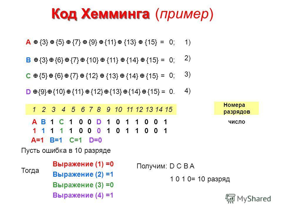 1 0; {12}0. {11} A {3}{3}{5}{5}{7}{7}{9}{9} {15}=0; B {3}{6}{7}=0;{10} C {5}{6}{7} = {12} D {9}= {10}{11} 110D111001C число 1 2 3 4 5 6 7 8 9 10 11 12 13 14 15 Номера разрядов A=1A=1 B=1B=1C=1D=0D=0 Пусть ошибка в 10 разряде Тогда Выражение (1) =0 Вы