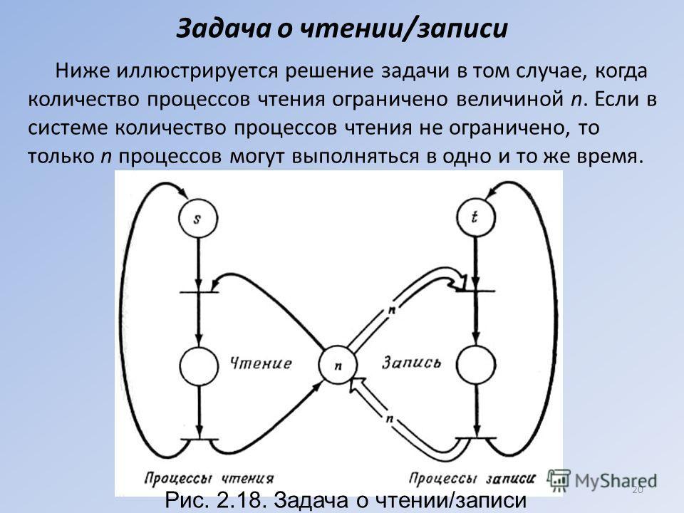 Задача о чтении/записи Ниже иллюстрируется решение задачи в том случае, когда количество процессов чтения ограничено величиной n. Если в системе количество процессов чтения не ограничено, то только n процессов могут выполняться в одно и то же время.