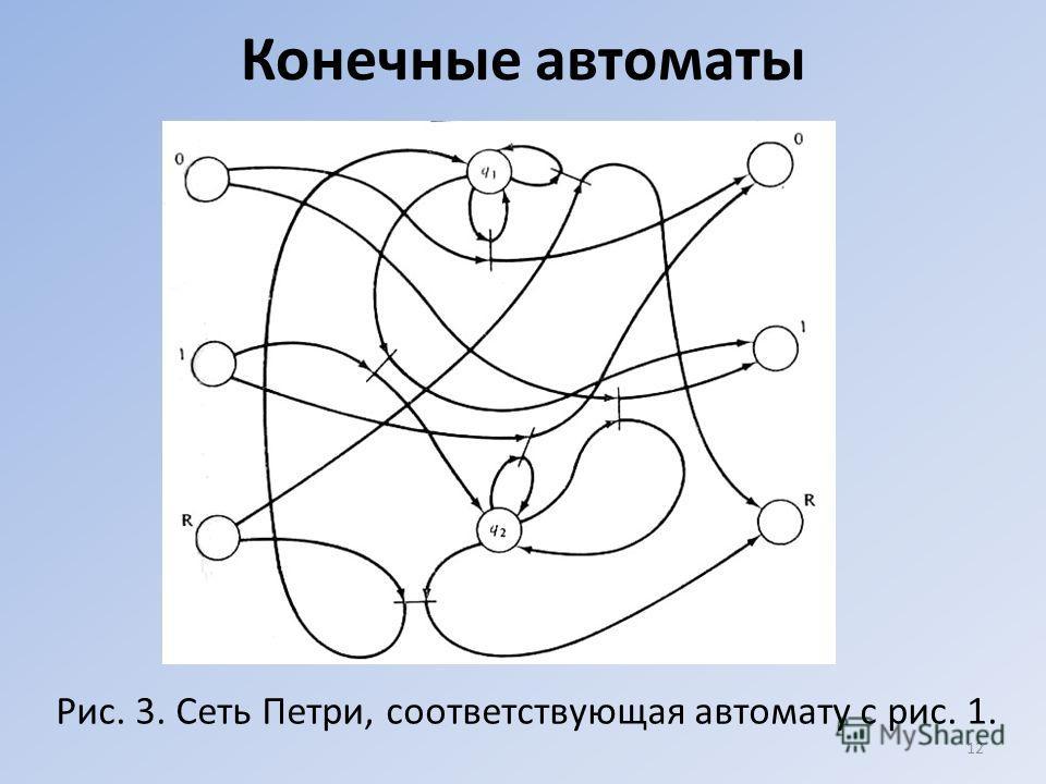 Конечные автоматы Рис. 3. Сеть Петри, соответствующая автомату с рис. 1. 12