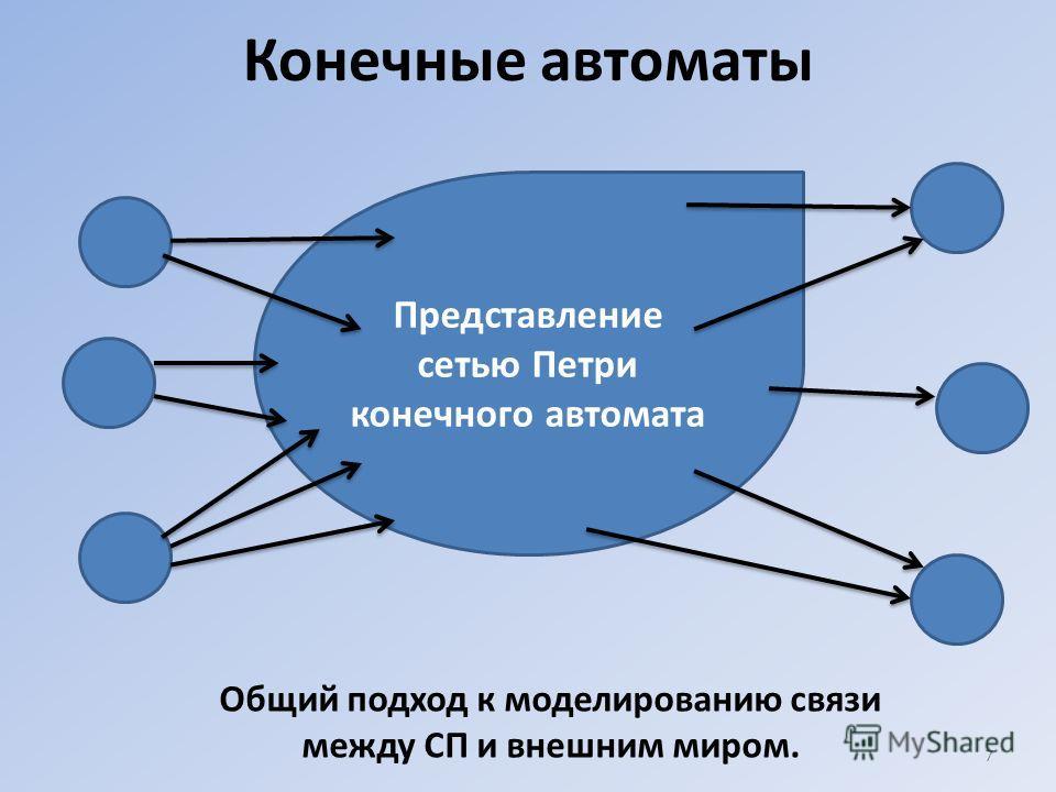 Конечные автоматы Общий подход к моделированию связи между СП и внешним миром. 7 Представление сетью Петри конечного автомата