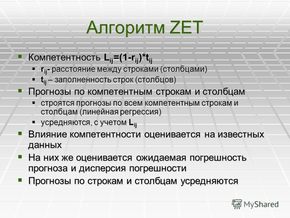 Алгоритм ZET Компетентность L ij =(1-r ij )*t ij Компетентность L ij =(1-r ij )*t ij r ij - расстояние между строками (столбцами) r ij - расстояние между строками (столбцами) t ij – заполненность строк (столбцов) t ij – заполненность строк (столбцов)