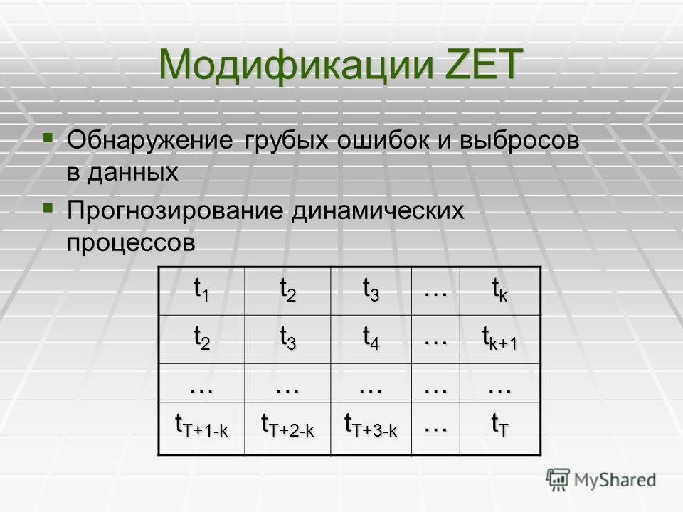 Модификации ZET Обнаружение грубых ошибок и выбросов в данных Обнаружение грубых ошибок и выбросов в данных Прогнозирование динамических процессов Прогнозирование динамических процессов t1t1t1t1 t2t2t2t2 t3t3t3t3… tktktktk t2t2t2t2 t3t3t3t3 t4t4t4t4…