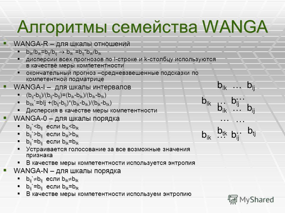Алгоритмы семейства WANGA WANGA-R – для шкалы отношений WANGA-R – для шкалы отношений b lk /b ik =b lj /b ij b lk `=b lj *b ik /b lk b lk /b ik =b lj /b ij b lk `=b lj *b ik /b lk дисперсии всех прогнозов по l-строке и k-столбцу используются в качест