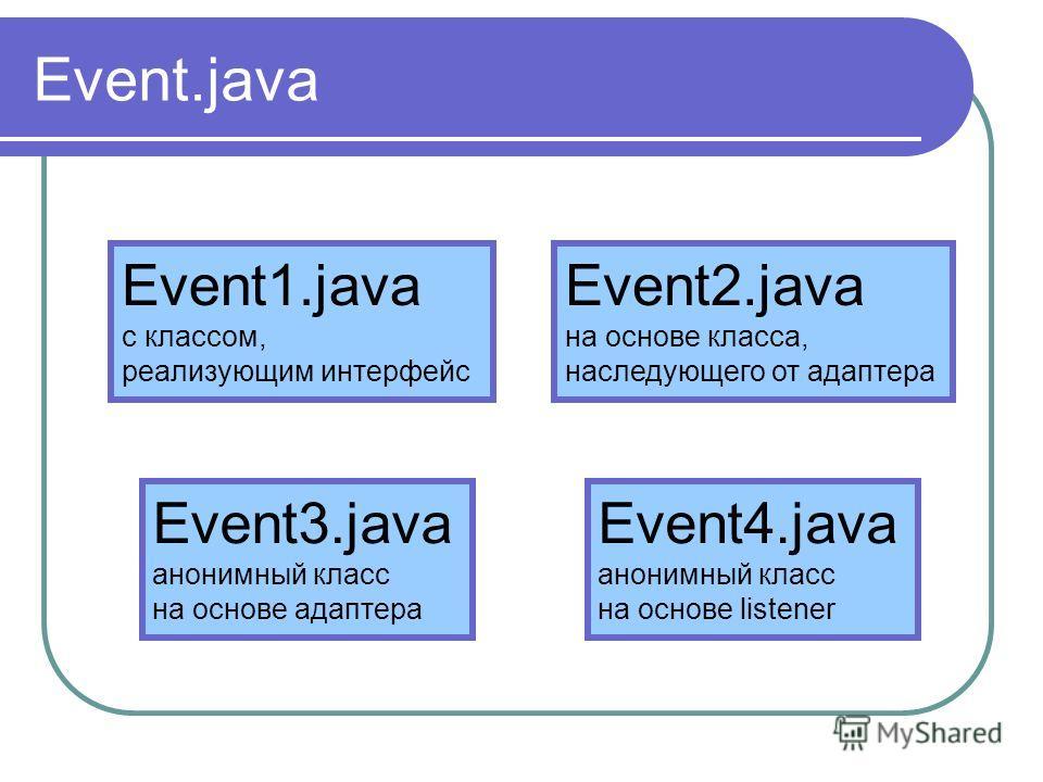 Event.java Event4.java анонимный класс на основе listener Event3.java анонимный класс на основе адаптера Event2.java на основе класса, наследующего от адаптера Event1.java с классом, реализующим интерфейс