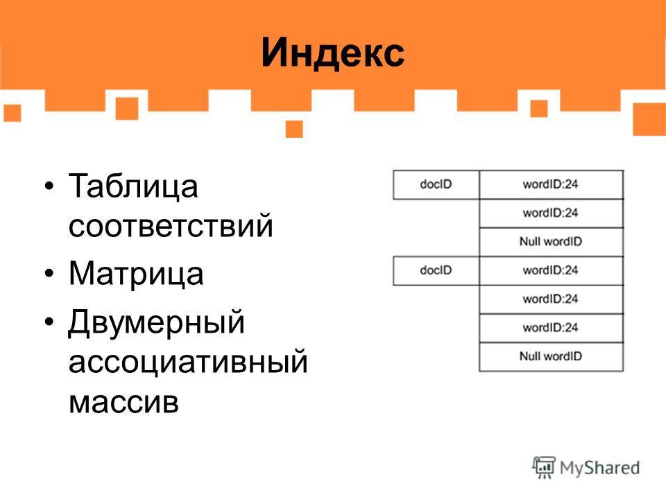 Индекс Таблица соответствий Матрица Двумерный ассоциативный массив