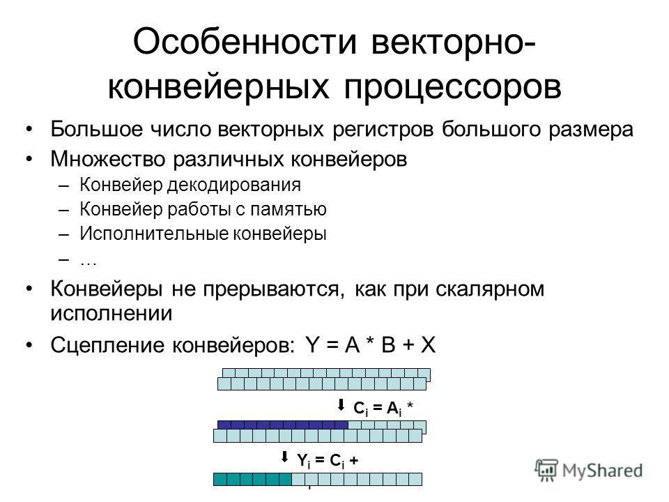Особенности векторно- конвейерных процессоров Большое число векторных регистров большого размера Множество различных конвейеров –Конвейер декодирования –Конвейер работы с памятью –Исполнительные конвейеры –… Конвейеры не прерываются, как при скалярно