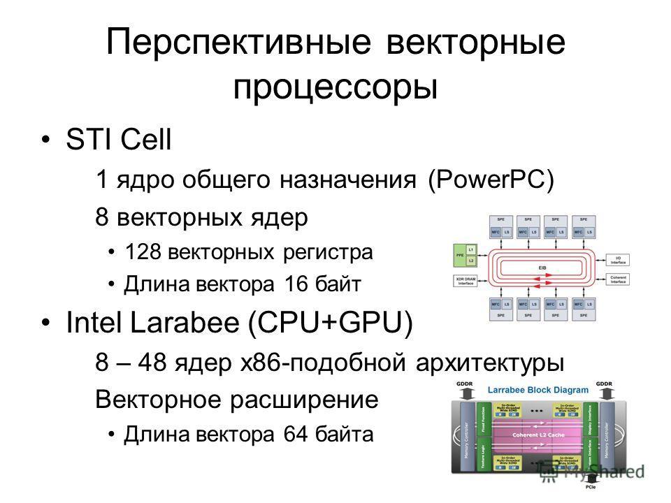 Перспективные векторные процессоры STI Cell 1 ядро общего назначения (PowerPC) 8 векторных ядер 128 векторных регистра Длина вектора 16 байт Intel Larabee (CPU+GPU) 8 – 48 ядер x86-подобной архитектуры Векторное расширение Длина вектора 64 байта