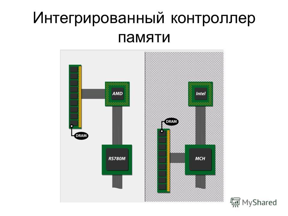 Интегрированный контроллер памяти