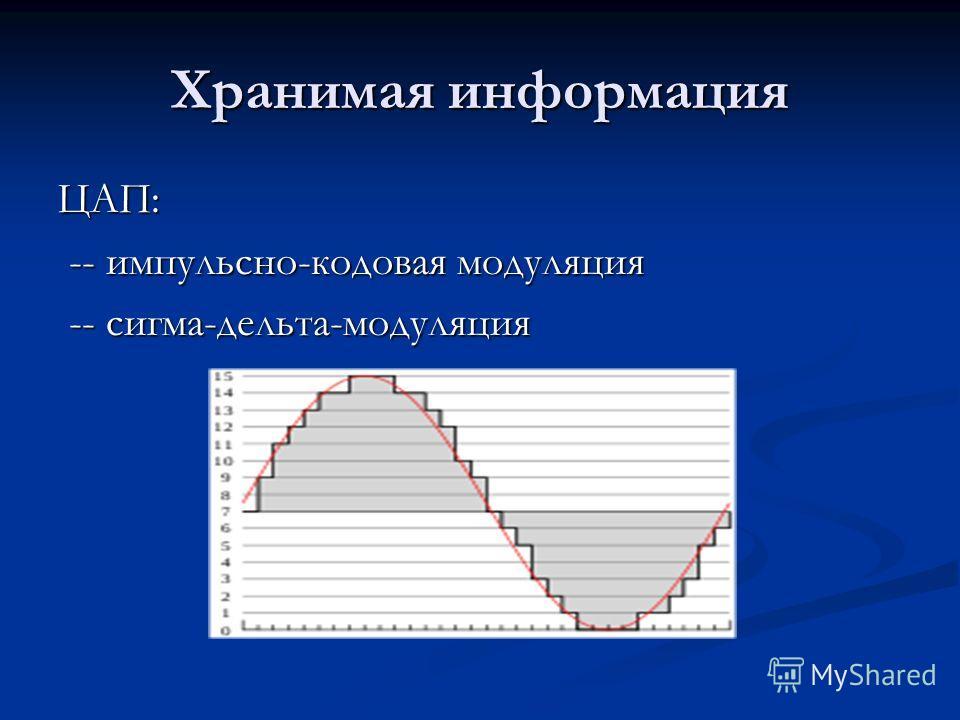 Хранимая информация ЦАП: -- импульсно-кодовая модуляция -- импульсно-кодовая модуляция -- сигма-дельта-модуляция -- сигма-дельта-модуляция