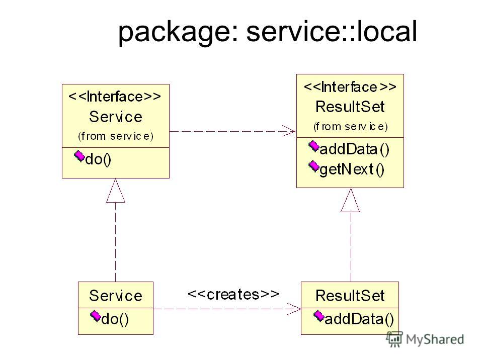 package: service::local