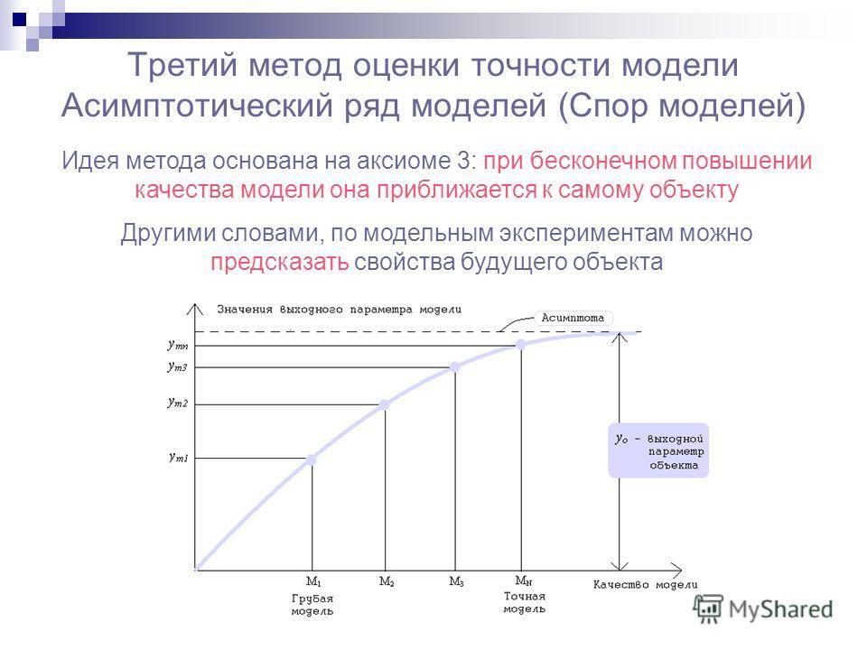 Третий метод оценки точности модели Асимптотический ряд моделей (Спор моделей) Идея метода основана на аксиоме 3: при бесконечном повышении качества модели она приближается к самому объекту Другими словами, по модельным экспериментам можно предсказат