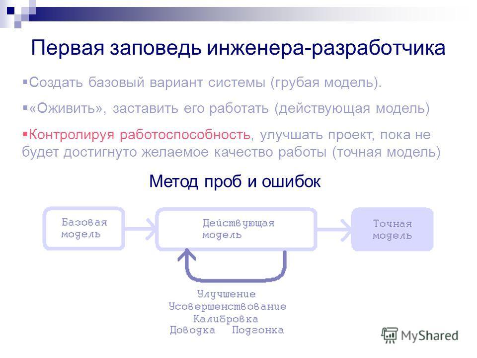 Первая заповедь инженера-разработчика Создать базовый вариант системы (грубая модель). «Оживить», заставить его работать (действующая модель) Контролируя работоспособность, улучшать проект, пока не будет достигнуто желаемое качество работы (точная мо