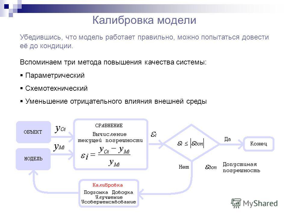 Калибровка модели Убедившись, что модель работает правильно, можно попытаться довести её до кондиции. Вспоминаем три метода повышения качества системы: Параметрический Схемотехнический Уменьшение отрицательного влияния внешней среды
