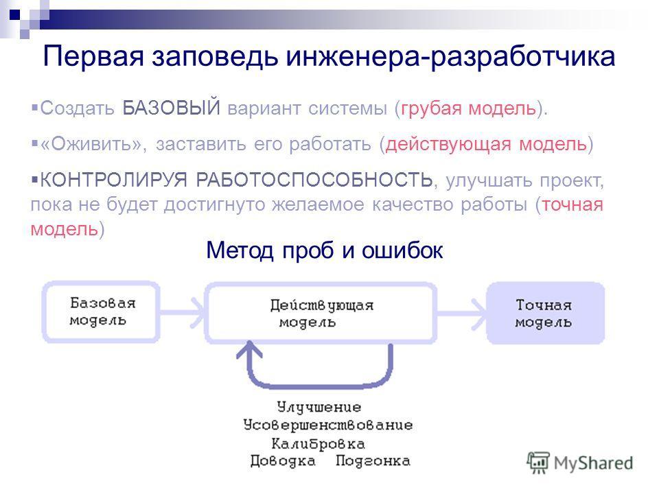 Понятие синтеза Под синтезом понимают процесс перехода от поведенческой спецификации устройства к его структурному представлению из компонент меньшего уровня абстракции Если этими компонентами являются библиотечные компоненты, из которых и будет в ко
